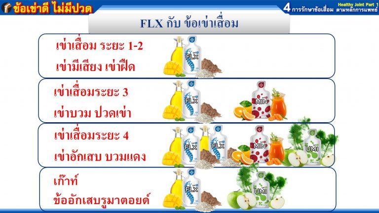 FLX-5-ข้อต่อ-กระดูก-hrtexo