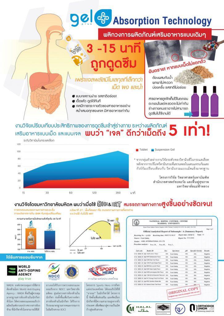 Gelplus สารอาหารแบบเจล-ตา-ไต-เบาหวาน-hrtexo.com